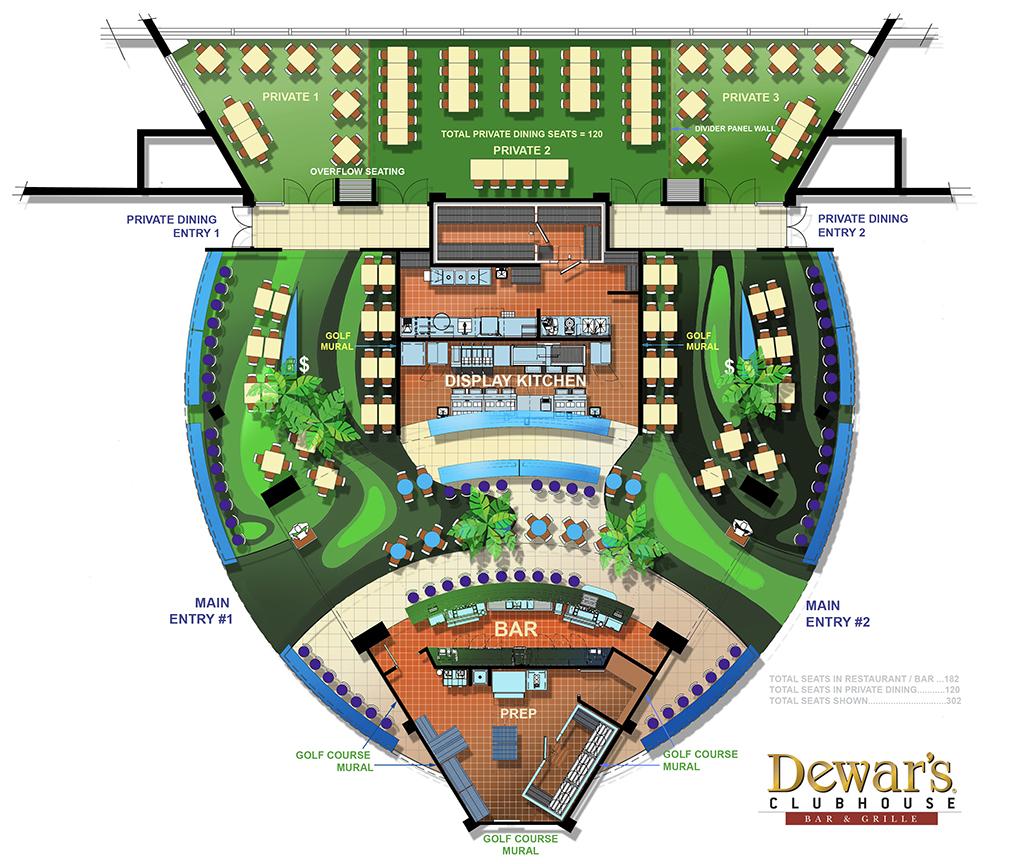 Dewar's-plan