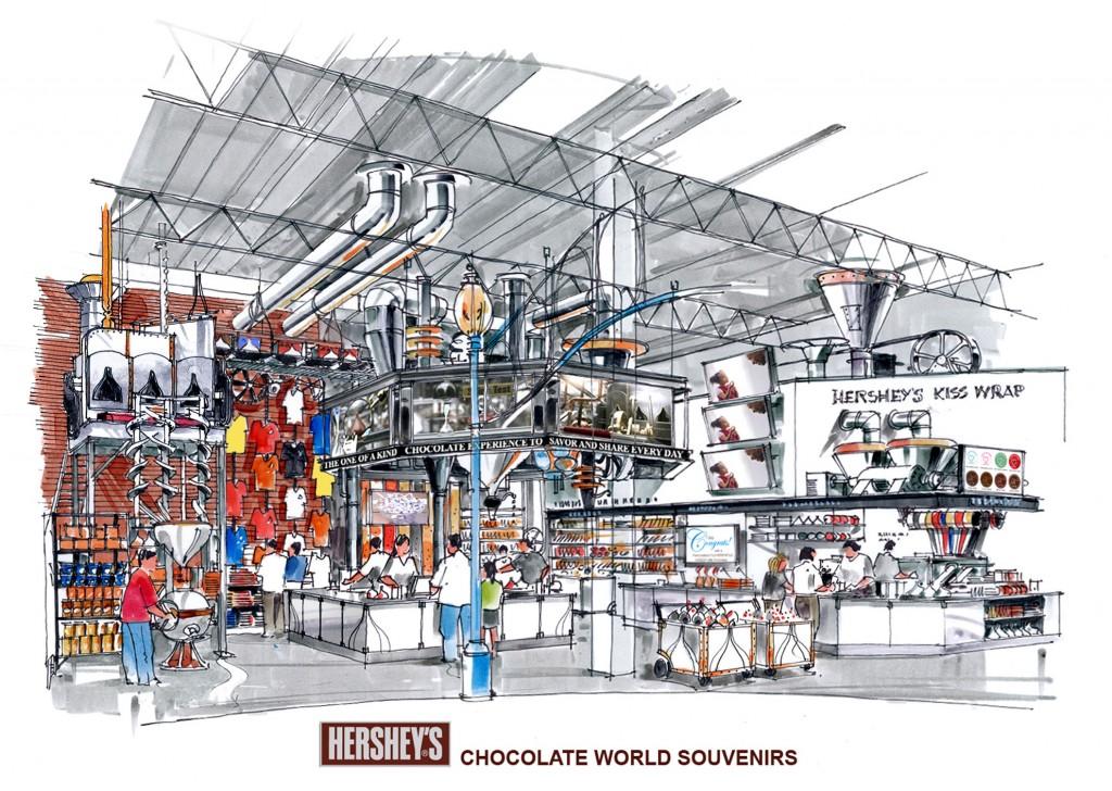 Hershey's souvenir perspective