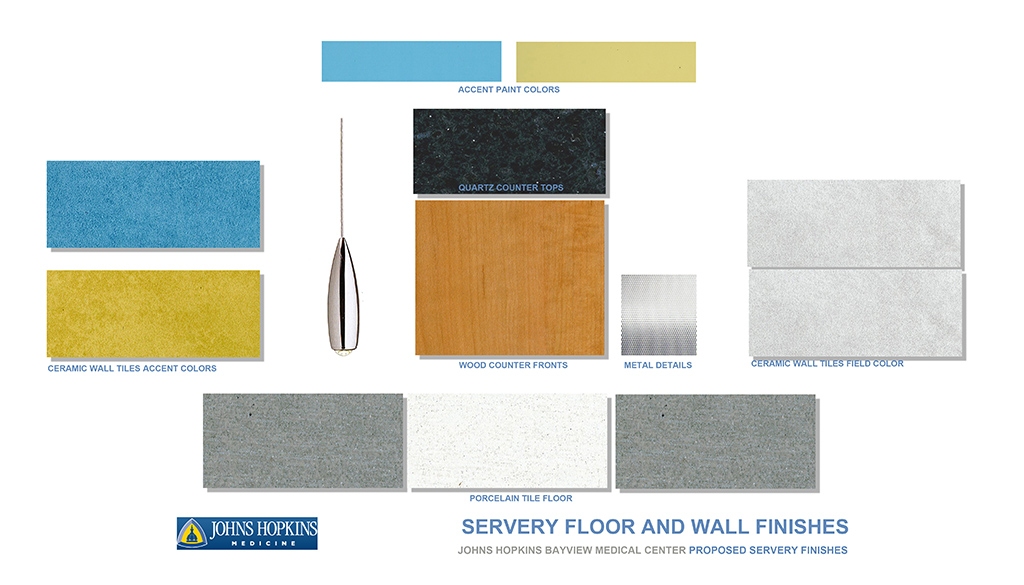 Johns Hopkins Bayview Cafe SERVERY color board