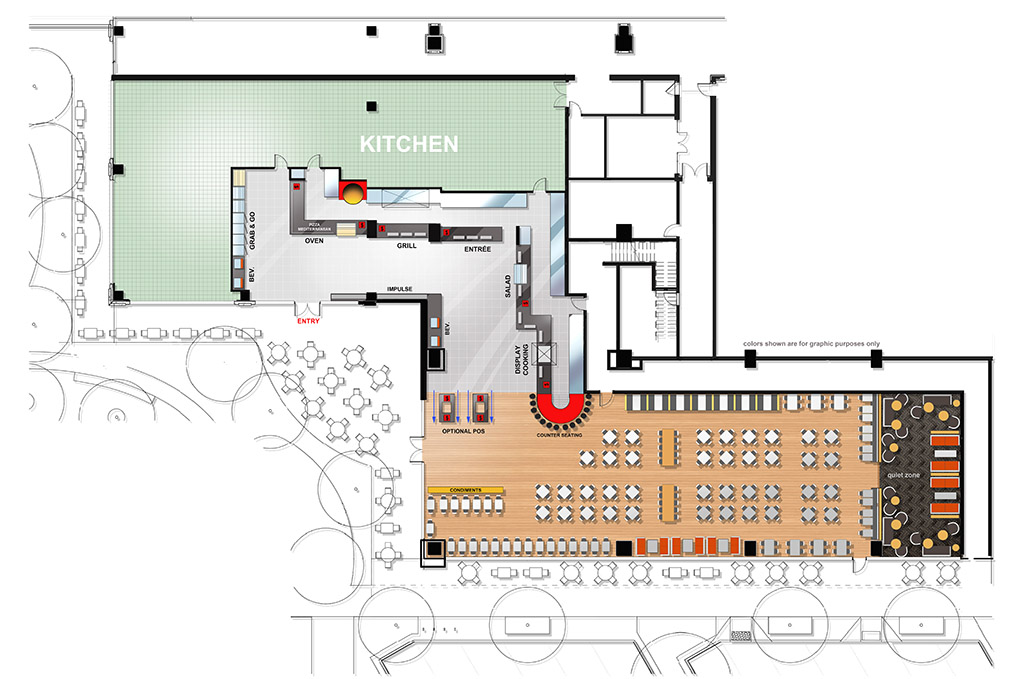 State Farm cafe plan-02-24-2014